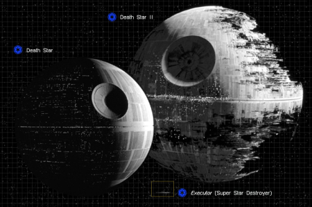 DeathStar_size_chart